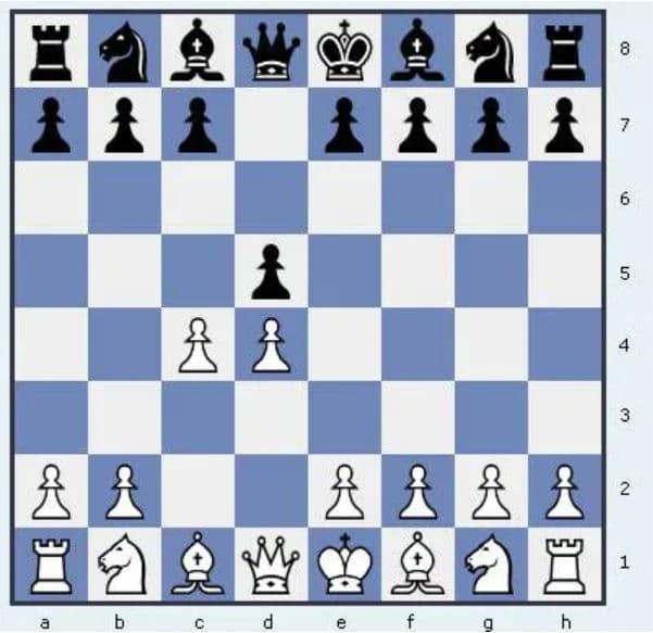 Une ouverture d'échecs puissante : le Gambit de la dame