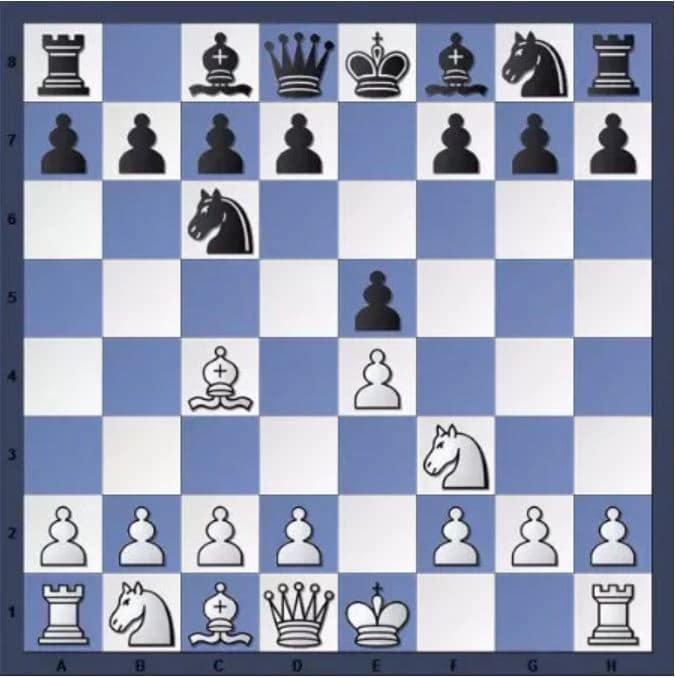 L'ouverture Italienne aux échecs