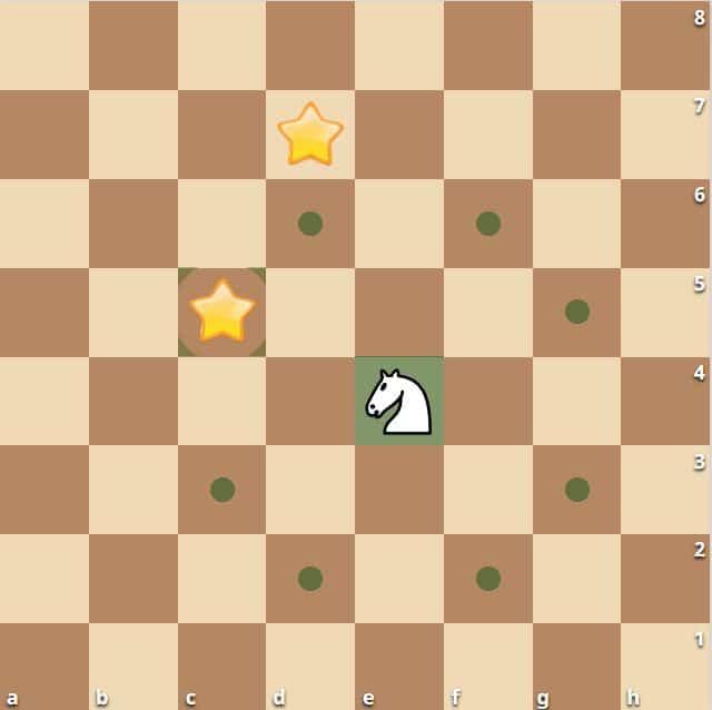 Les cavaliers aux échecs se déplacent toujours en L
